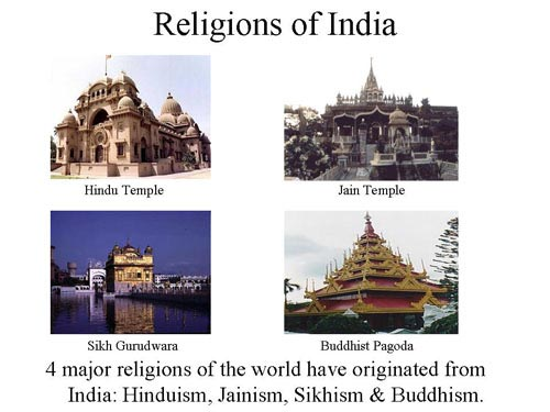 Religions originated in Ancient India