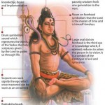 Shubh Maha Shivaratri – Happy Night of Shiva – Feb 2014